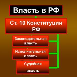 Органы власти Шелехова