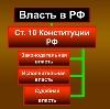 Органы власти в Шелехове